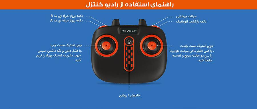 مشخصات رادیو کنترل (ریموت کنترل) هلیکوپتر سایما TF-1001